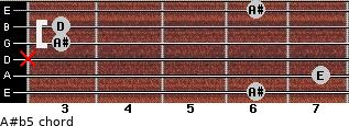 A#(b5) for guitar on frets 6, 7, x, 3, 3, 6