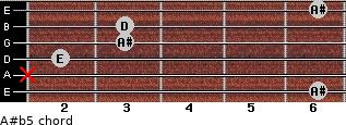 A#(b5) for guitar on frets 6, x, 2, 3, 3, 6