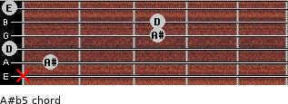 A#(b5) for guitar on frets x, 1, 0, 3, 3, 0