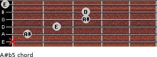 A#(b5) for guitar on frets x, 1, 2, 3, 3, 0