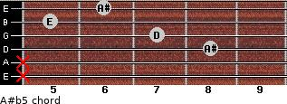 A#(b5) for guitar on frets x, x, 8, 7, 5, 6