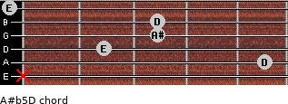 A#(b5)/D for guitar on frets x, 5, 2, 3, 3, 0