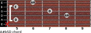 A#(b5)/D for guitar on frets x, 5, 8, 7, 5, 6