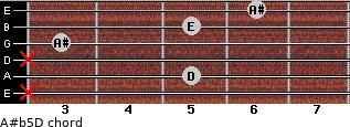 A#(b5)/D for guitar on frets x, 5, x, 3, 5, 6