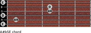 A#(b5)/E for guitar on frets 0, 1, 0, 3, 3, 0