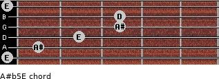A#(b5)/E for guitar on frets 0, 1, 2, 3, 3, 0