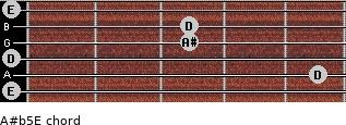 A#(b5)/E for guitar on frets 0, 5, 0, 3, 3, 0