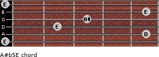A#(b5)/E for guitar on frets 0, 5, 2, 3, 5, 0