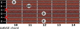 A#(b5)/E for guitar on frets 12, x, 12, x, 11, 10