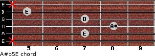 A#(b5)/E for guitar on frets x, 7, 8, 7, 5, x