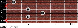 A#(b5)/E for guitar on frets x, 7, 8, 7, x, 6