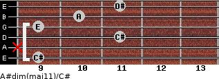 A#dim(maj11)/C# for guitar on frets 9, x, 11, 9, 10, 11