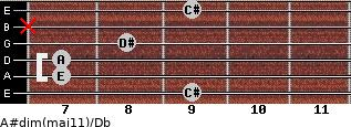 A#dim(maj11)/Db for guitar on frets 9, 7, 7, 8, x, 9