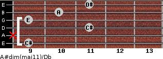 A#dim(maj11)/Db for guitar on frets 9, x, 11, 9, 10, 11
