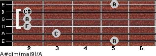 A#dim(maj9)/A for guitar on frets 5, 3, 2, 2, 2, 5