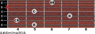 A#dim(maj9)/A for guitar on frets 5, 4, 7, 5, x, 6