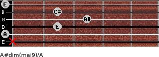 A#dim(maj9)/A for guitar on frets x, 0, 2, 3, 2, 0