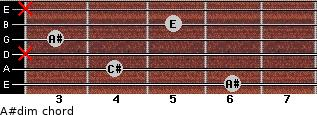 A#dim for guitar on frets 6, 4, x, 3, 5, x