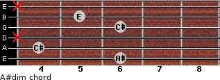 A#dim for guitar on frets 6, 4, x, 6, 5, x