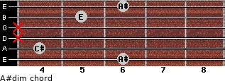 A#dim for guitar on frets 6, 4, x, x, 5, 6