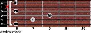 A#dim for guitar on frets 6, 7, 8, 6, x, 6