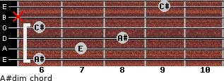 A#dim for guitar on frets 6, 7, 8, 6, x, 9