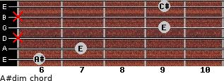 A#dim for guitar on frets 6, 7, x, 9, x, 9