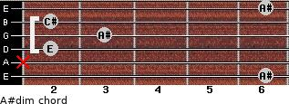 A#dim for guitar on frets 6, x, 2, 3, 2, 6