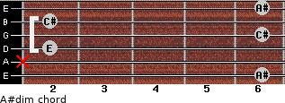 A#dim for guitar on frets 6, x, 2, 6, 2, 6