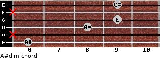 A#dim for guitar on frets 6, x, 8, 9, x, 9