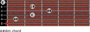 A#dim for guitar on frets x, 1, 2, 3, 2, 0