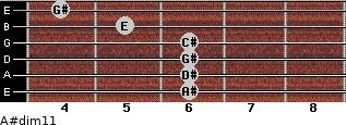 A#dim11 for guitar on frets 6, 6, 6, 6, 5, 4