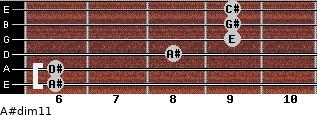 A#dim11 for guitar on frets 6, 6, 8, 9, 9, 9