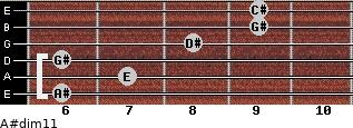 A#dim11 for guitar on frets 6, 7, 6, 8, 9, 9