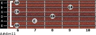 A#dim11 for guitar on frets 6, 7, 8, 6, 9, 6