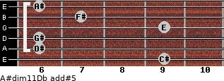 A#dim11/Db add(#5) guitar chord