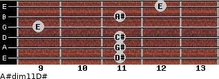 A#dim11/D# for guitar on frets 11, 11, 11, 9, 11, 12