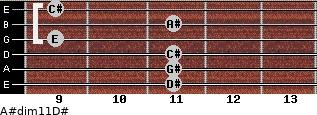 A#dim11/D# for guitar on frets 11, 11, 11, 9, 11, 9