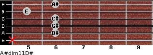 A#dim11/D# for guitar on frets x, 6, 6, 6, 5, 6