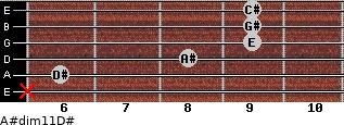 A#dim11/D# for guitar on frets x, 6, 8, 9, 9, 9