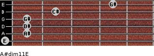 A#dim11/E for guitar on frets 0, 1, 1, 1, 2, 4