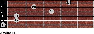 A#dim11/E for guitar on frets 0, 1, 1, 3, 2, 4