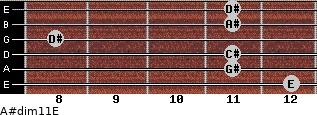 A#dim11/E for guitar on frets 12, 11, 11, 8, 11, 11