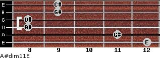A#dim11/E for guitar on frets 12, 11, 8, 8, 9, 9