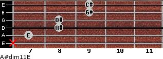 A#dim11/E for guitar on frets x, 7, 8, 8, 9, 9