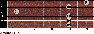 A#dim11/Eb for guitar on frets 11, 11, 11, 8, 11, 12