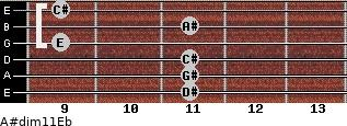 A#dim11/Eb for guitar on frets 11, 11, 11, 9, 11, 9