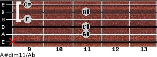 A#dim11/Ab for guitar on frets x, 11, 11, 9, 11, 9