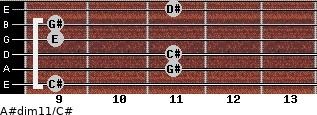 A#dim11/C# for guitar on frets 9, 11, 11, 9, 9, 11