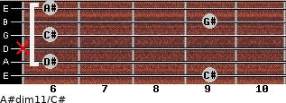 A#dim11/C# for guitar on frets 9, 6, x, 6, 9, 6